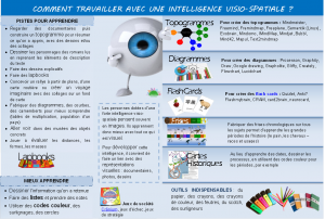 Intelligence-visiospatiale1